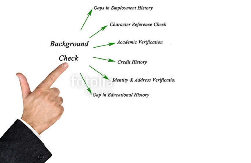 Importance of Background Verification in Recruitment Process.