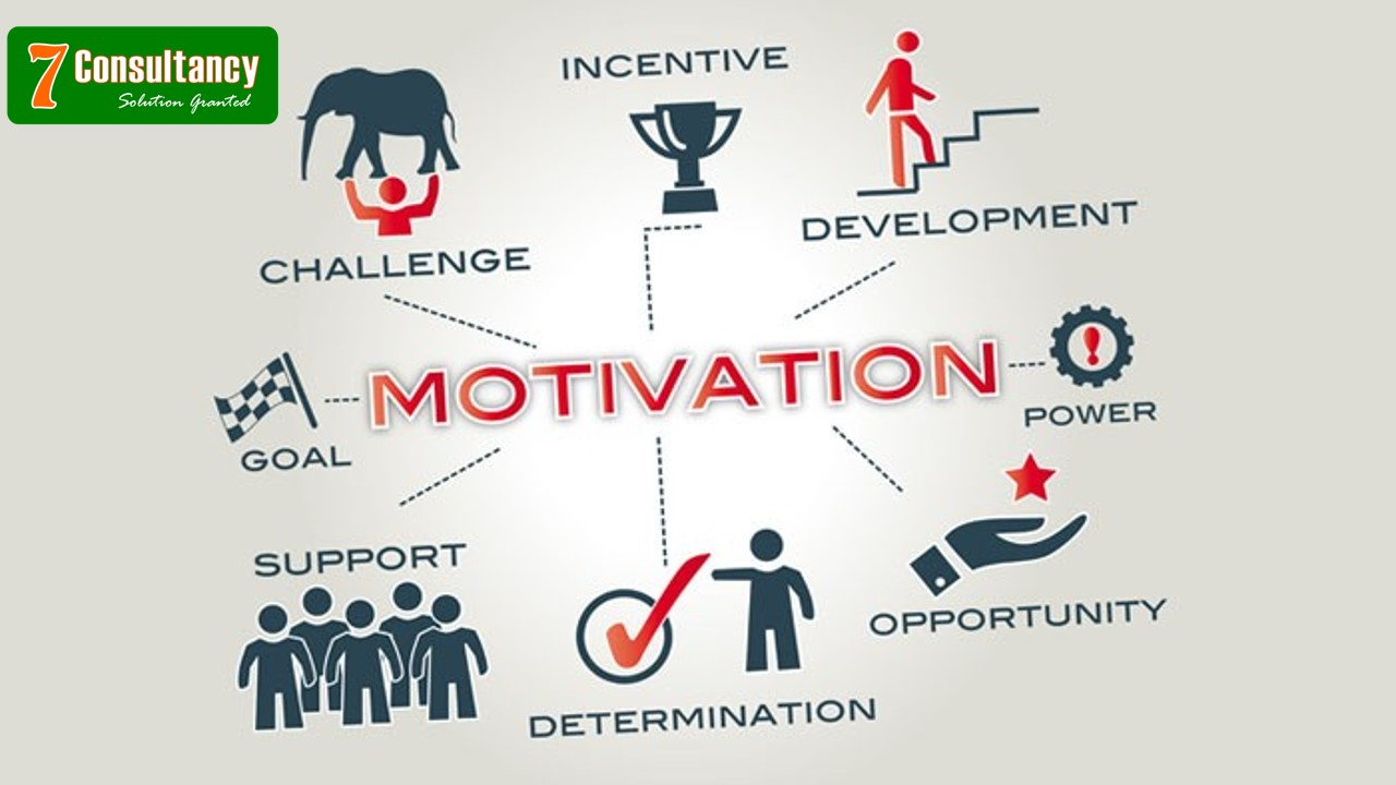 Effective ways to motivate your team