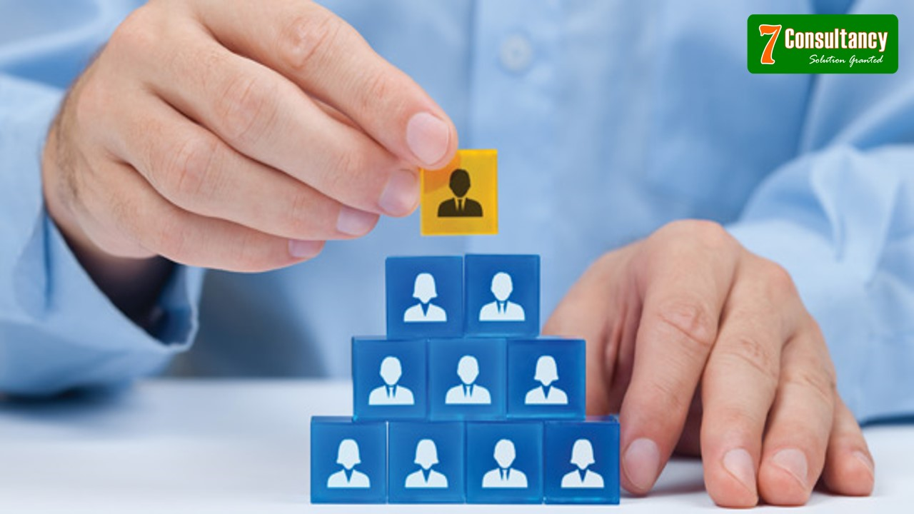 How recruitment process outsourcing can benefit your organization