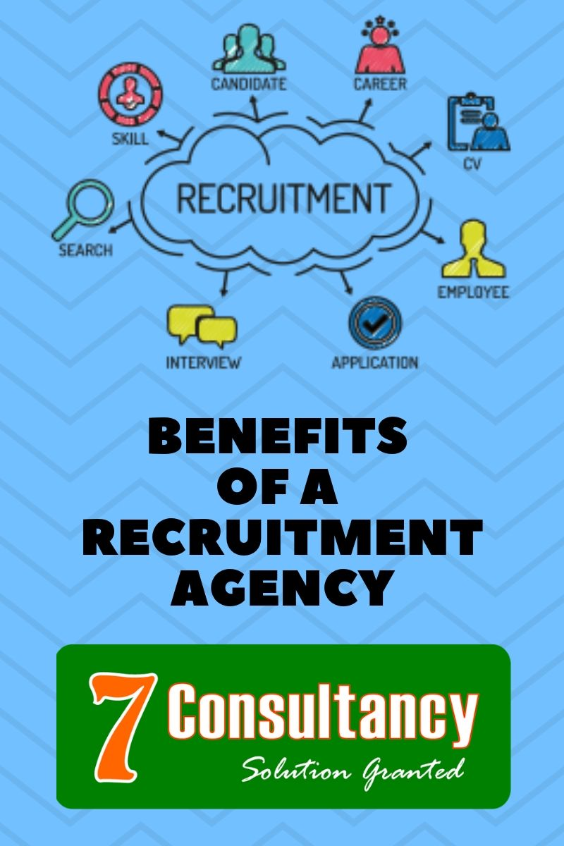 Benefits of A Recruitment  Agency To Find A Job