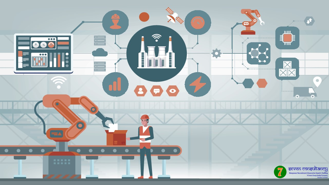 Importance of Automation sector in India