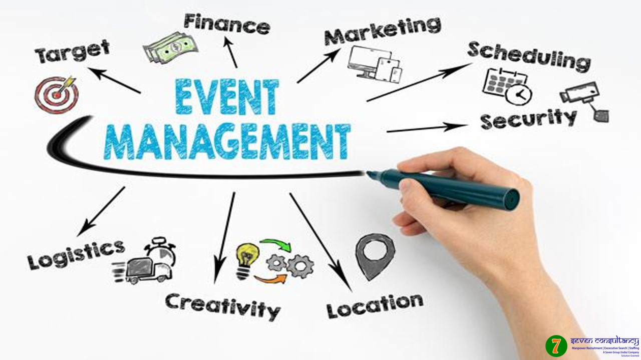 Event Management Industry in India