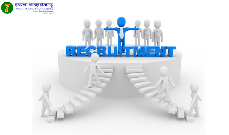Training recruitment agency in Chennai